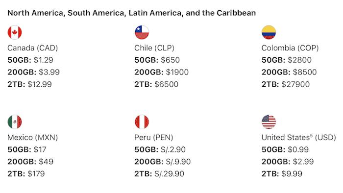 iCloud pricing Americas