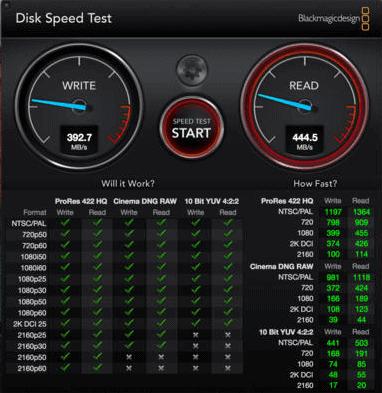 How Do I Test My Mac's Performance? - Mac Optimization Software Reviews