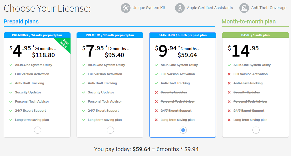 The Pricing Plans of MacKeeper
