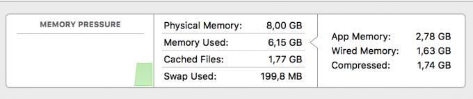 Memory pressure screen macOS High Sierra