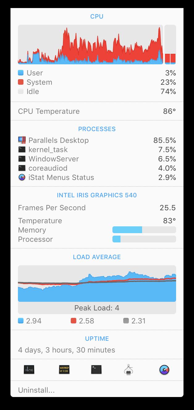 CPU impact